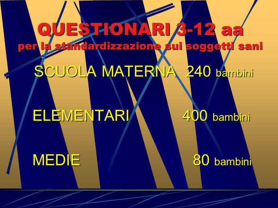 QUESTIONARI 3-12 aa per la standardizzazione sui soggetti sani