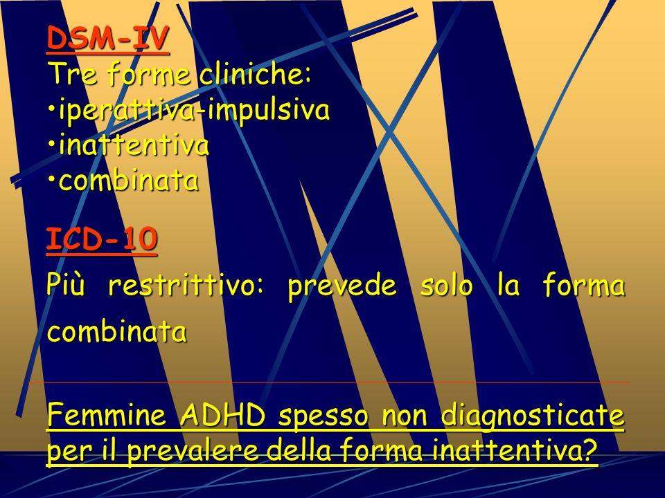 DSM-IV Tre forme cliniche: iperattiva-impulsiva. inattentiva. combinata. ICD-10. Più restrittivo: prevede solo la forma combinata.