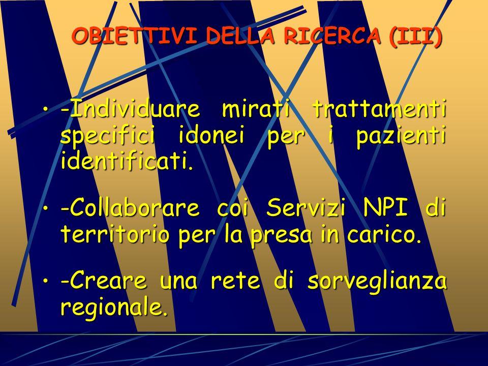 OBIETTIVI DELLA RICERCA (III)