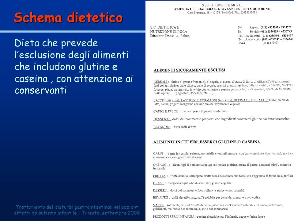 Schema dietetico Dieta che prevede l'esclusione degli alimenti che includono glutine e caseina , con attenzione ai conservanti.