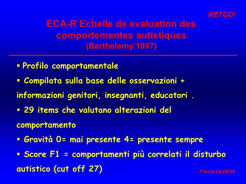 METODI ECA-R Echelle de evaluation des comportementes autistiques (Barthelemy 1997) Profilo comportamentale.