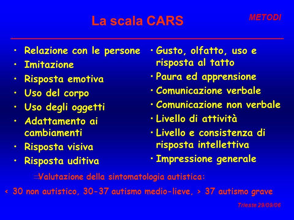 La scala CARS Relazione con le persone Imitazione Risposta emotiva