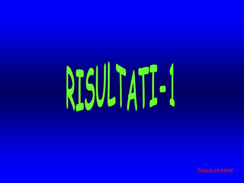 RISULTATI-1 Trieste 29/09/06
