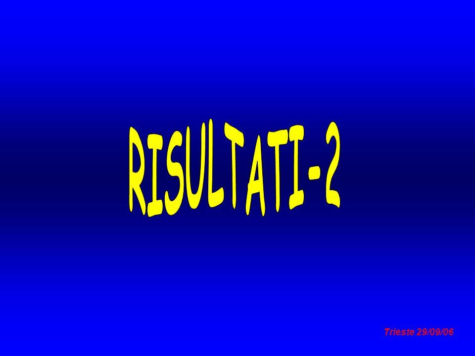 RISULTATI-2 Trieste 29/09/06
