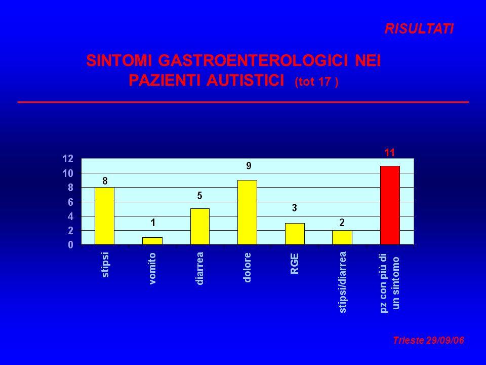 SINTOMI GASTROENTEROLOGICI NEI PAZIENTI AUTISTICI (tot 17 )