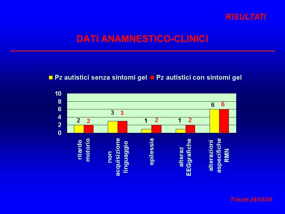 DATI ANAMNESTICO-CLINICI