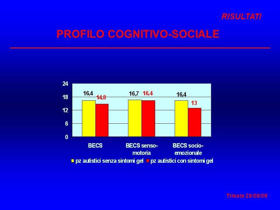PROFILO COGNITIVO-SOCIALE