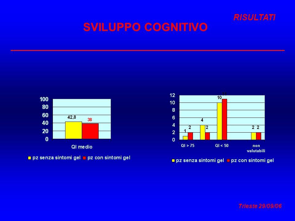 SVILUPPO COGNITIVO RISULTATI Trieste 29/09/06