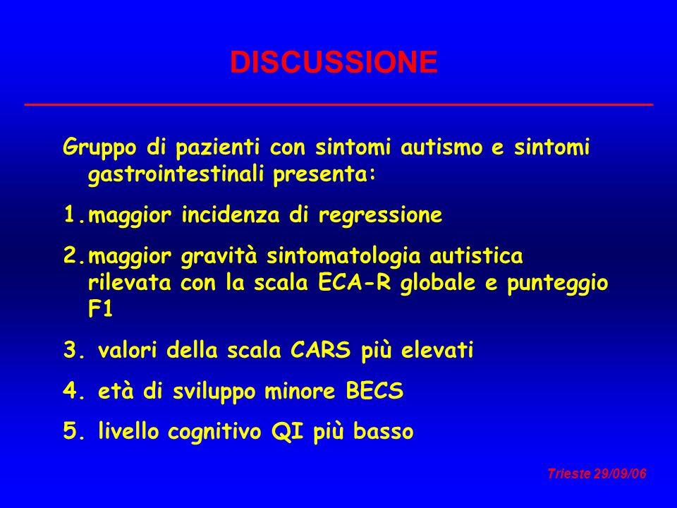 DISCUSSIONE Gruppo di pazienti con sintomi autismo e sintomi gastrointestinali presenta: maggior incidenza di regressione.