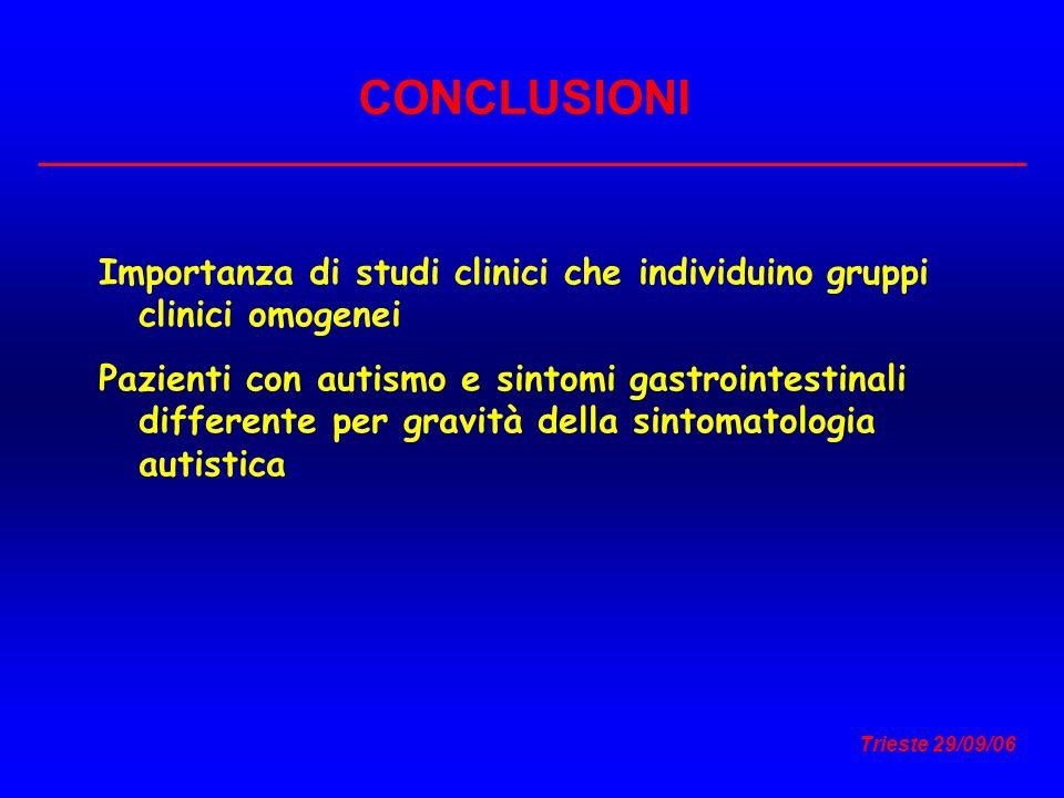 CONCLUSIONI Importanza di studi clinici che individuino gruppi clinici omogenei.