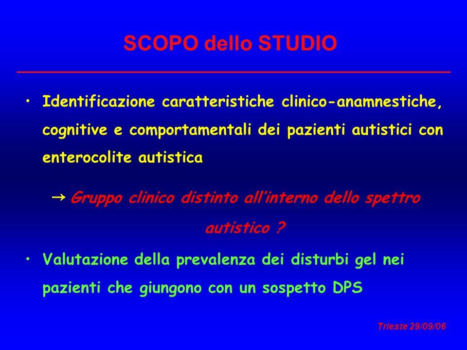 → Gruppo clinico distinto all'interno dello spettro autistico