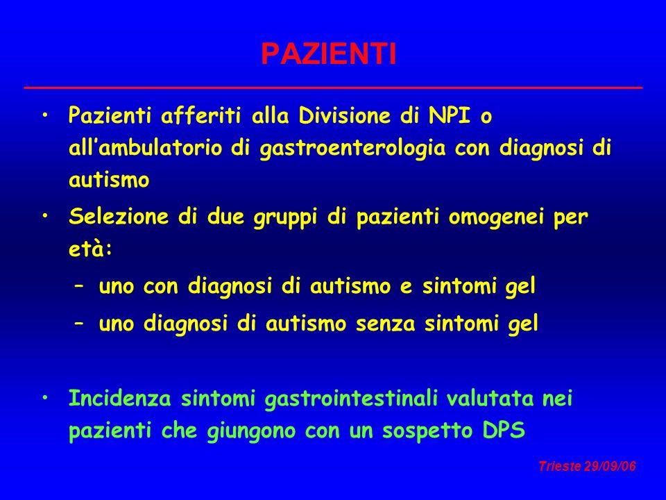 PAZIENTI Pazienti afferiti alla Divisione di NPI o all'ambulatorio di gastroenterologia con diagnosi di autismo.