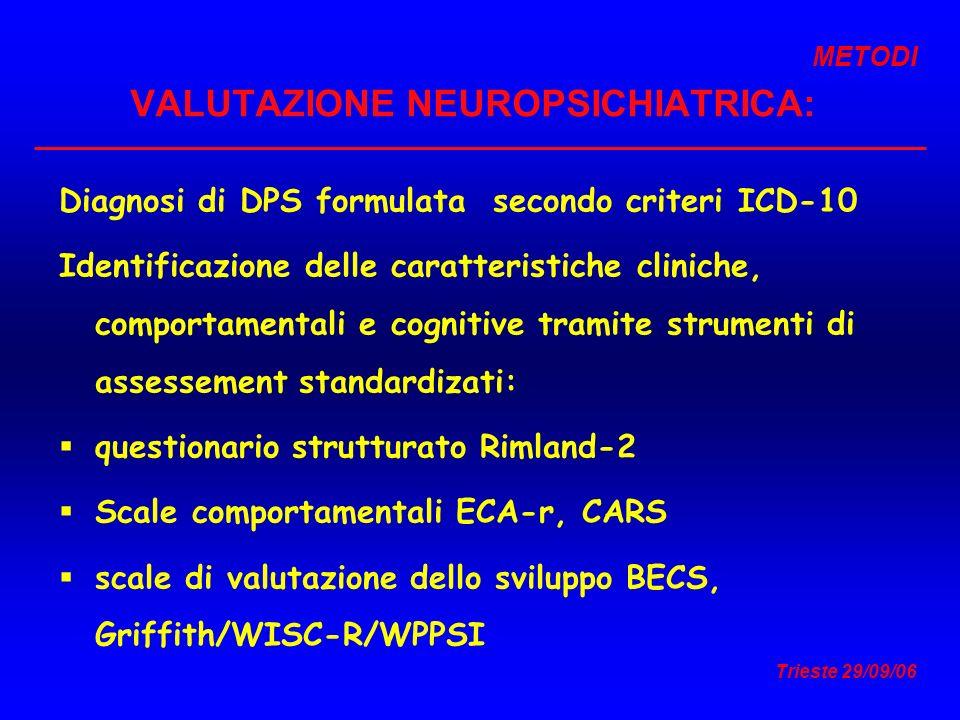 VALUTAZIONE NEUROPSICHIATRICA: