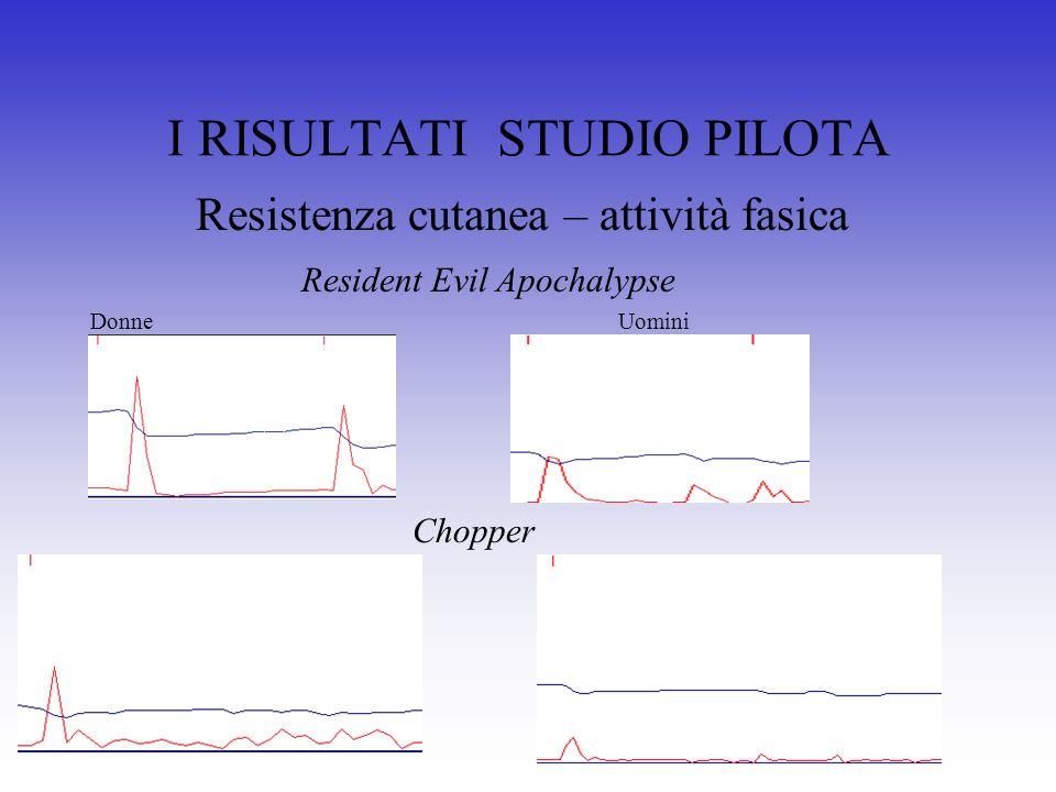I RISULTATI STUDIO PILOTA