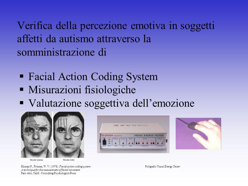 Facial Action Coding System Misurazioni fisiologiche