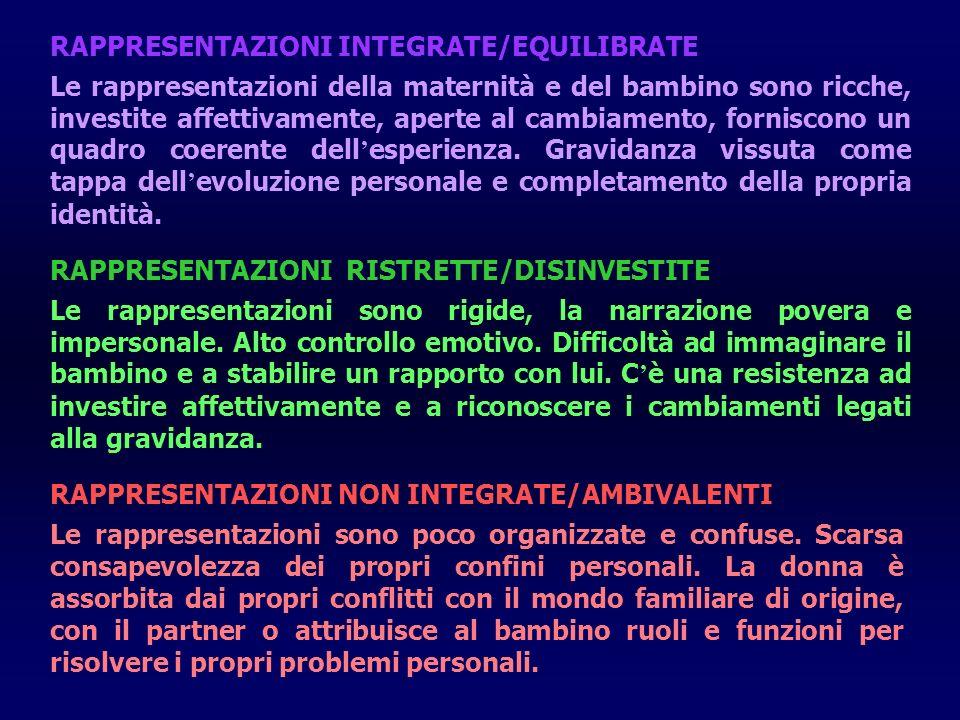 RAPPRESENTAZIONI INTEGRATE/EQUILIBRATE