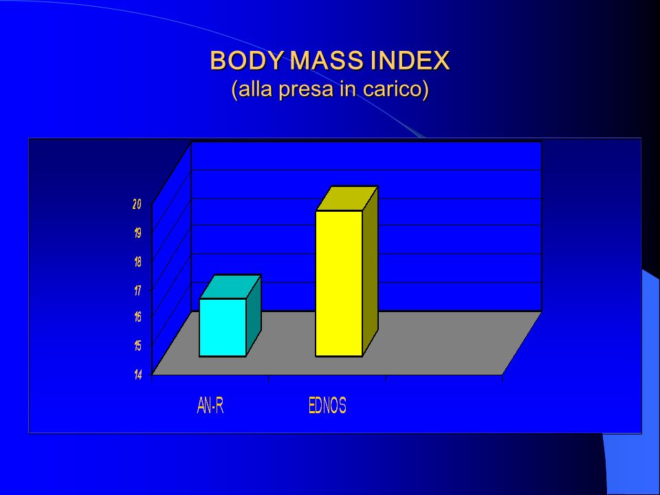 BODY MASS INDEX (alla presa in carico)