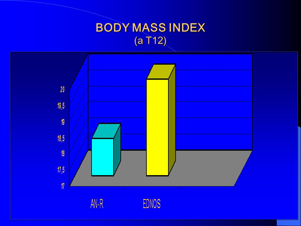 BODY MASS INDEX (a T12)