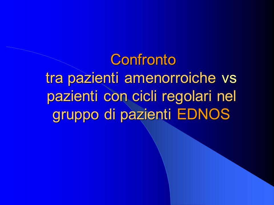 Confronto tra pazienti amenorroiche vs pazienti con cicli regolari nel gruppo di pazienti EDNOS
