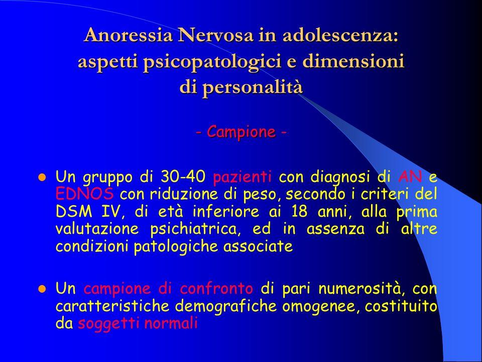 Anoressia Nervosa in adolescenza: aspetti psicopatologici e dimensioni di personalità - Campione -