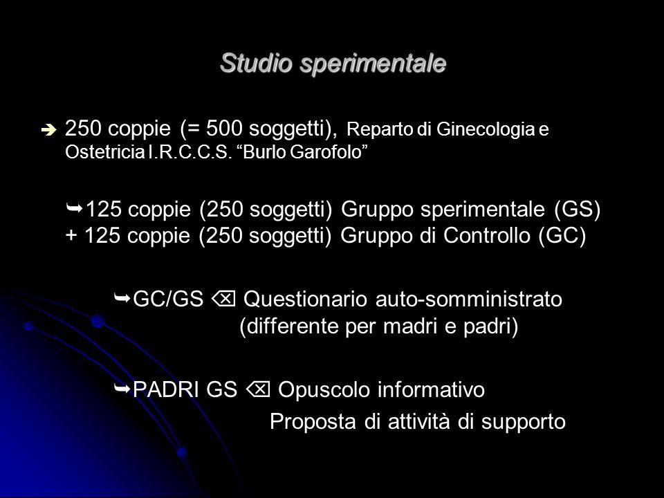 Studio sperimentale 250 coppie (= 500 soggetti), Reparto di Ginecologia e Ostetricia I.R.C.C.S. Burlo Garofolo