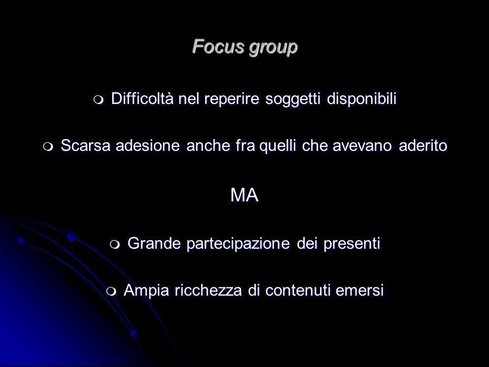 Focus group MA Difficoltà nel reperire soggetti disponibili