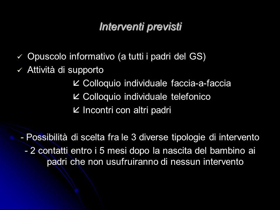 - Possibilità di scelta fra le 3 diverse tipologie di intervento
