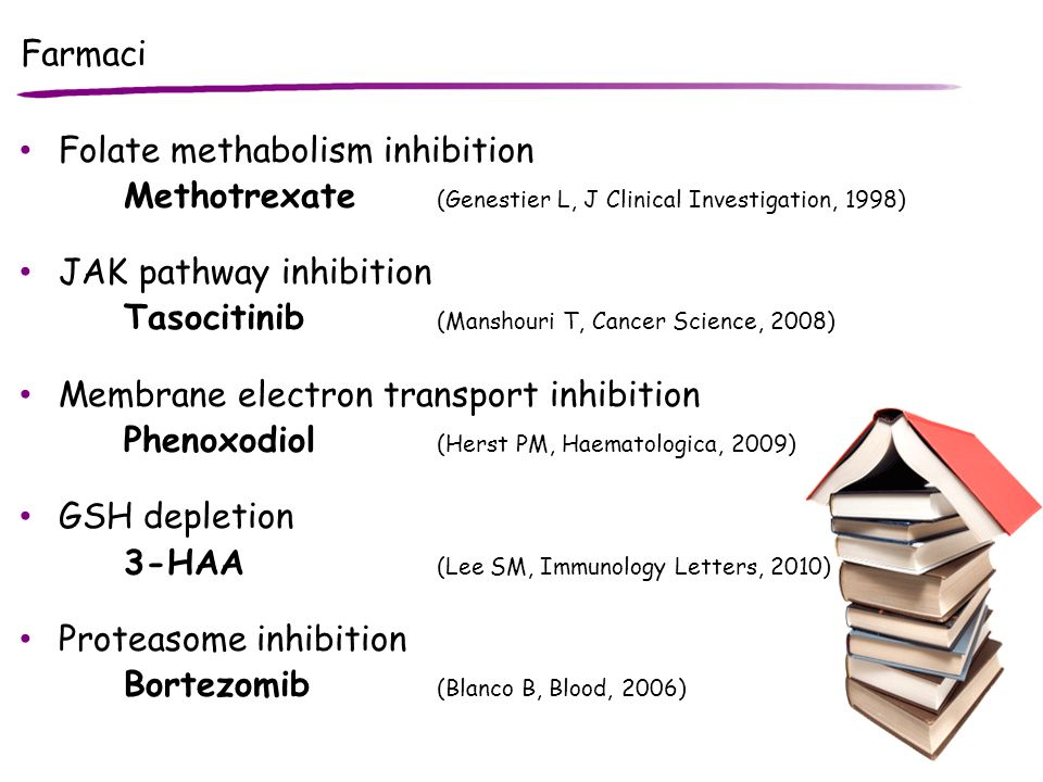 Farmaci Folate methabolism inhibition. Methotrexate (Genestier L, J Clinical Investigation, 1998)