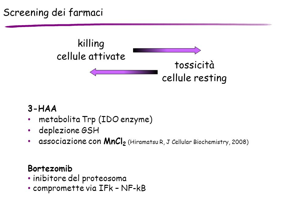 Screening dei farmaci killing cellule attivate tossicità