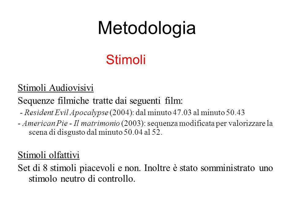 Metodologia Stimoli Stimoli Audiovisivi
