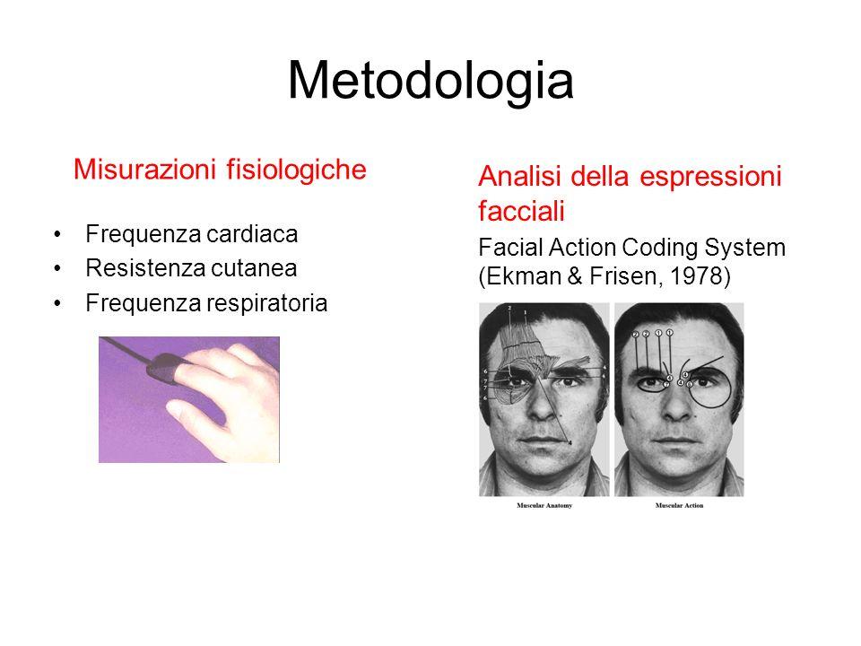 Metodologia Misurazioni fisiologiche