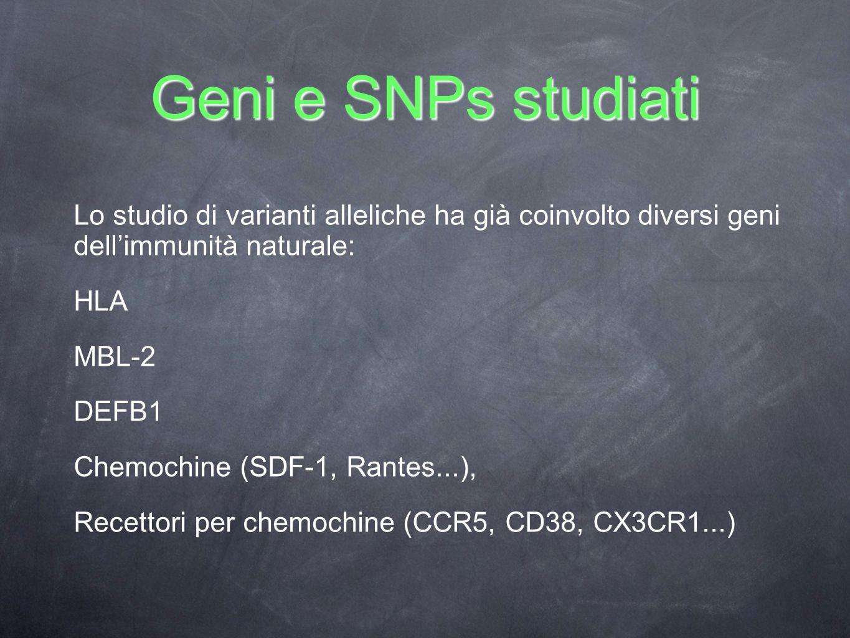 Geni e SNPs studiati Lo studio di varianti alleliche ha già coinvolto diversi geni dell'immunità naturale: