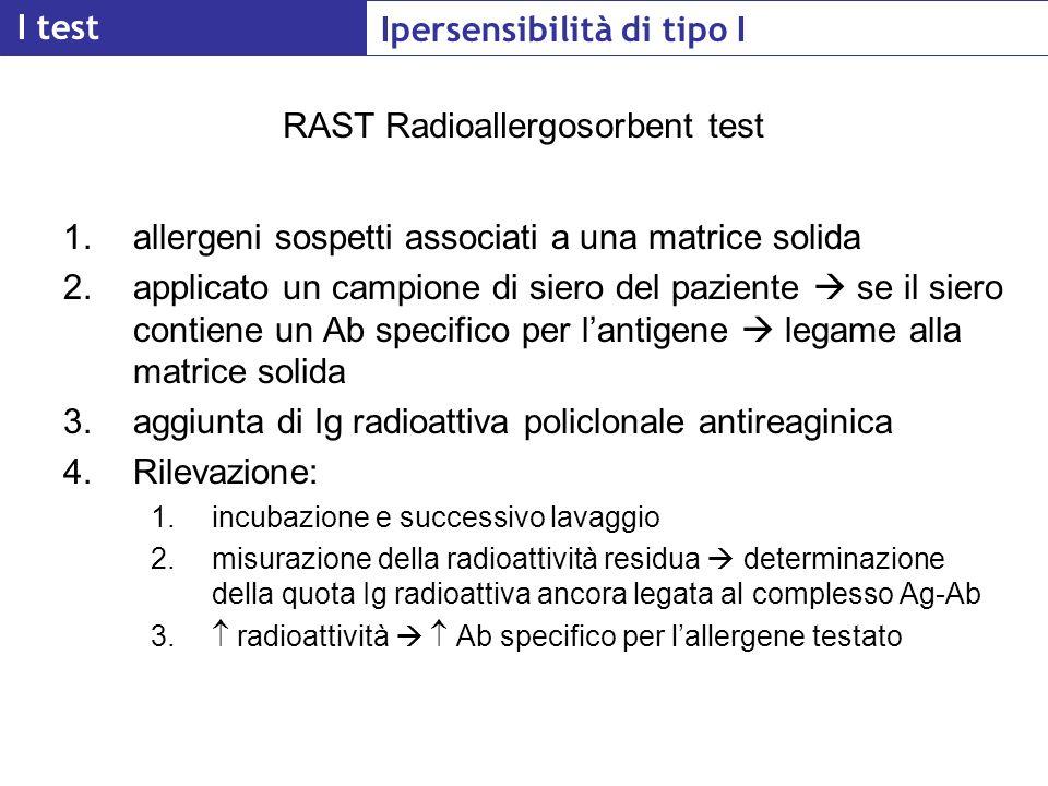 RAST Radioallergosorbent test
