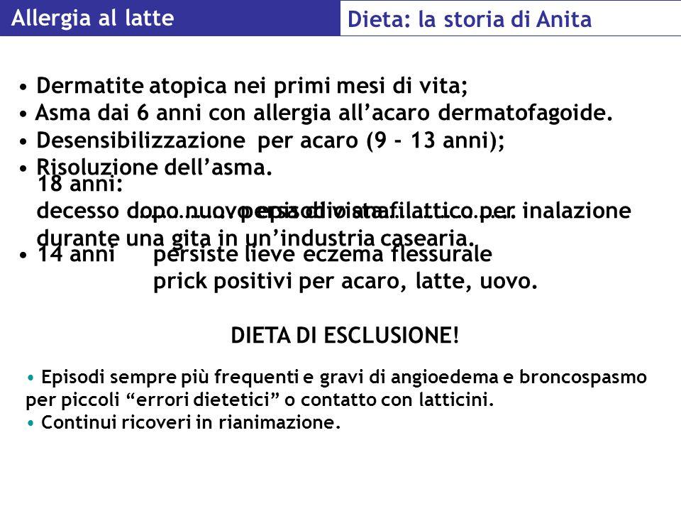 Dieta: la storia di Anita