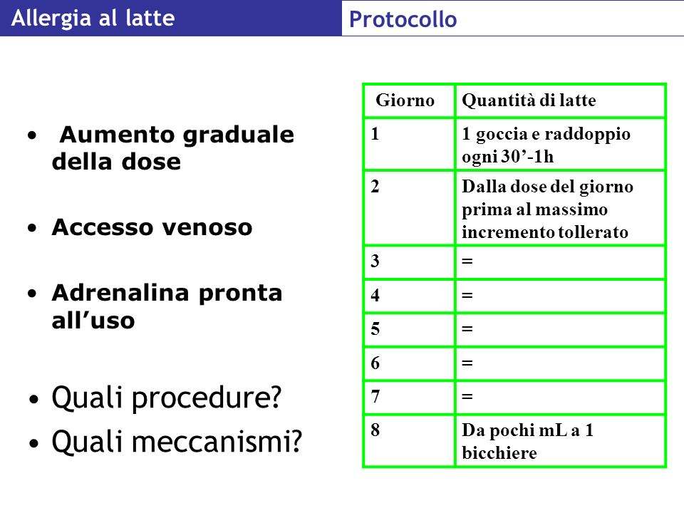 Quali procedure Quali meccanismi Allergia al latte Protocollo