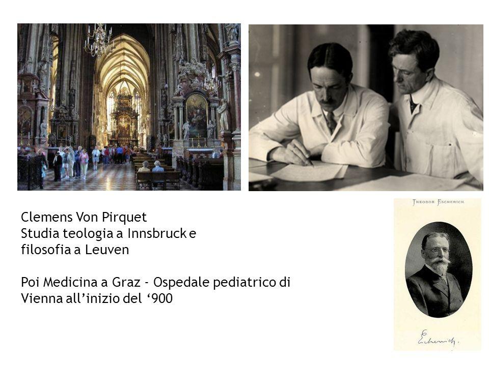 Clemens Von Pirquet Studia teologia a Innsbruck e.