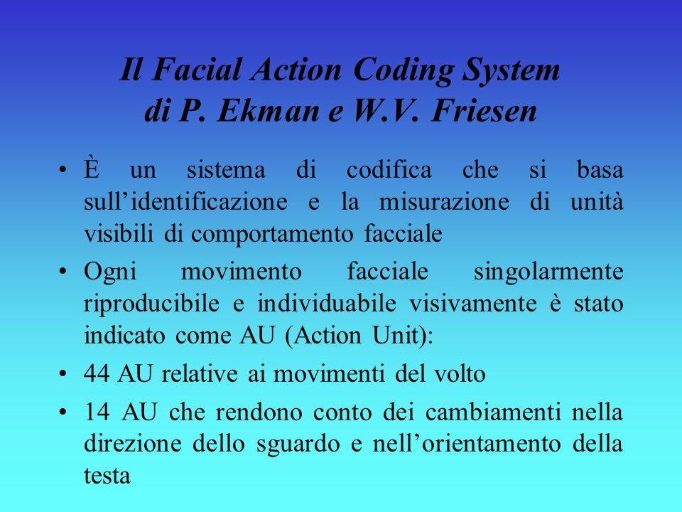 Il Facial Action Coding System di P. Ekman e W.V. Friesen