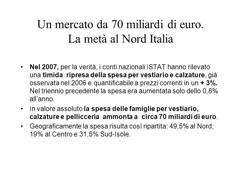 Un mercato da 70 miliardi di euro. La metà al Nord Italia