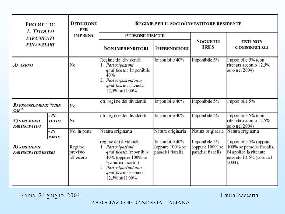 Roma, 24 giugno 2004 Laura Zaccaria