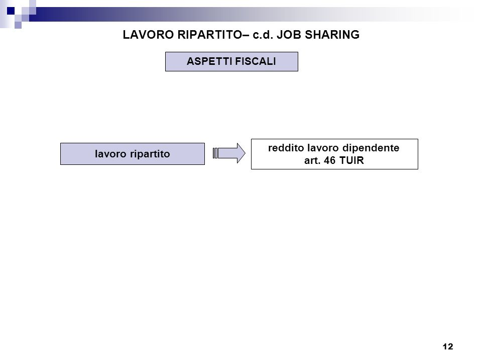 LAVORO RIPARTITO– c.d. JOB SHARING