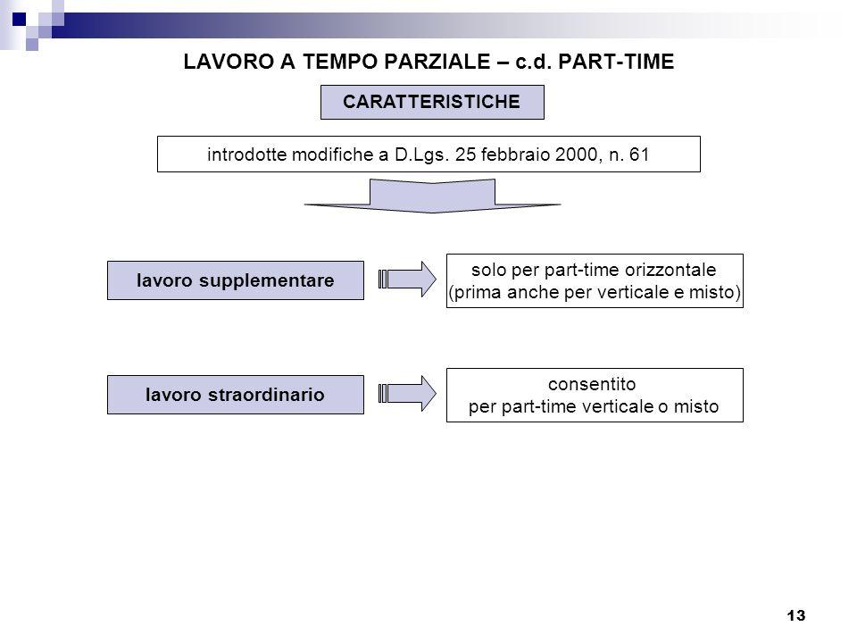 LAVORO A TEMPO PARZIALE – c.d. PART-TIME