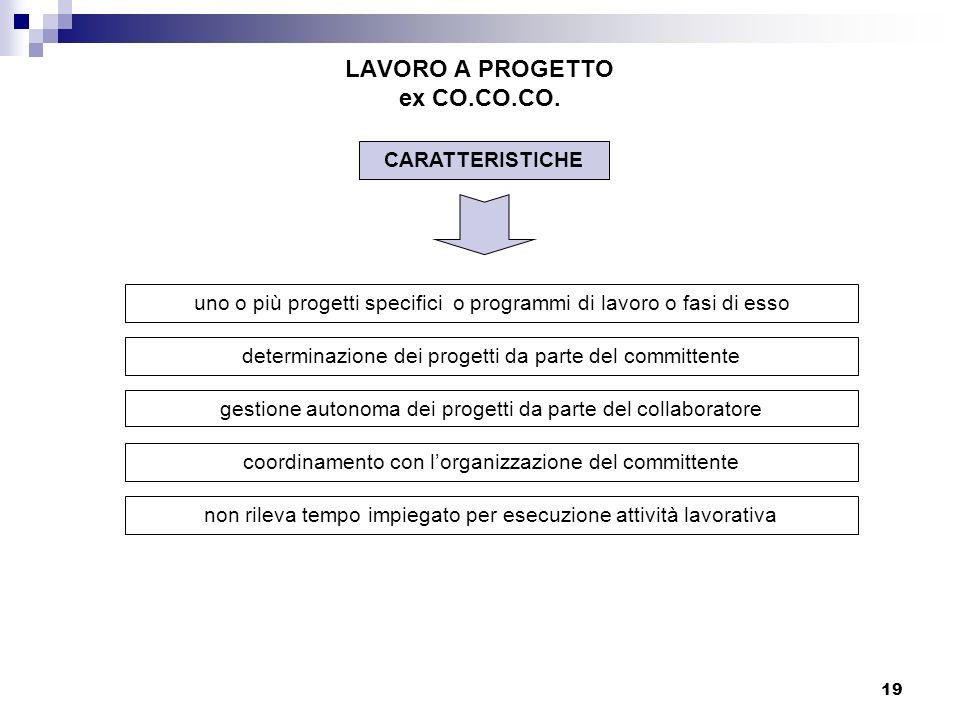 LAVORO A PROGETTO ex CO.CO.CO.
