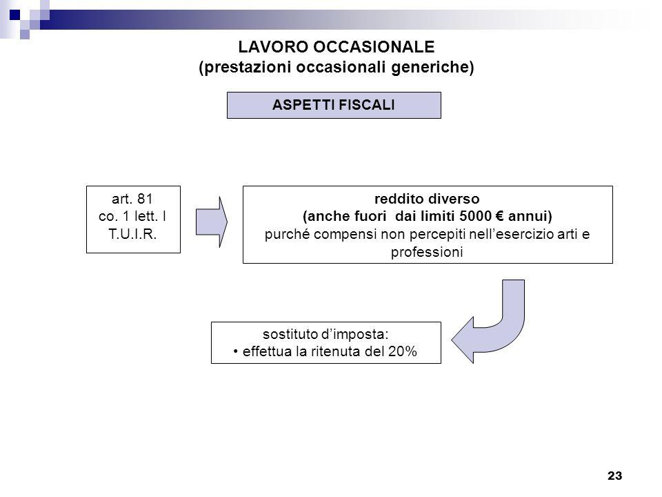 LAVORO OCCASIONALE (prestazioni occasionali generiche)
