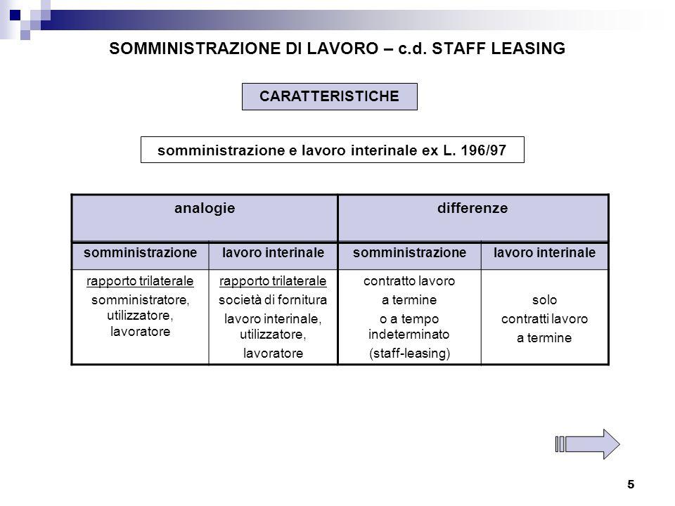 SOMMINISTRAZIONE DI LAVORO – c.d. STAFF LEASING