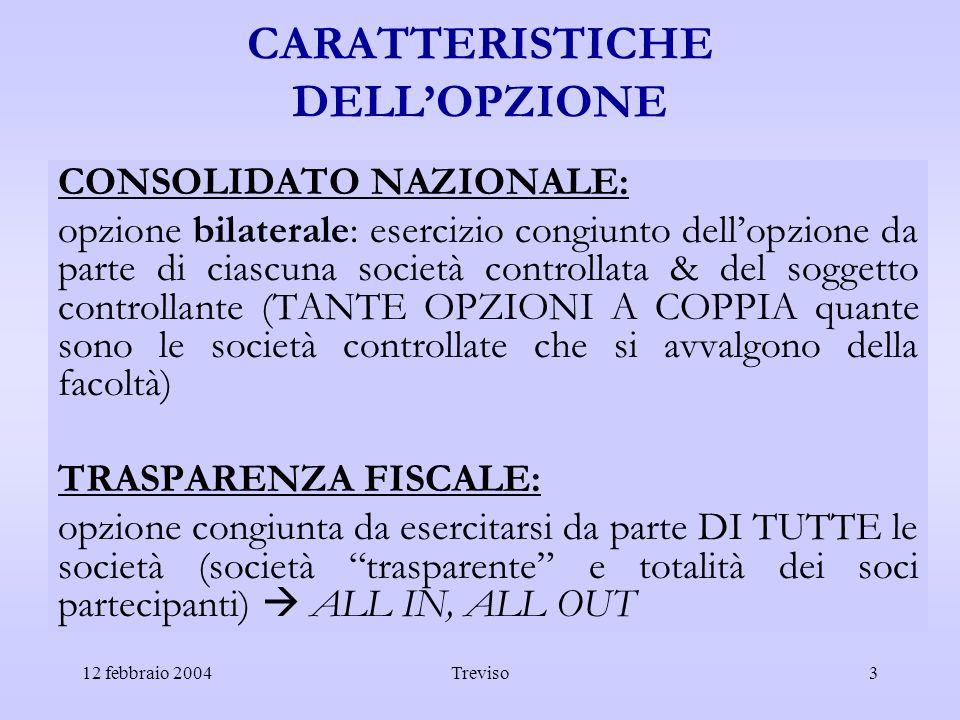 CARATTERISTICHE DELL'OPZIONE