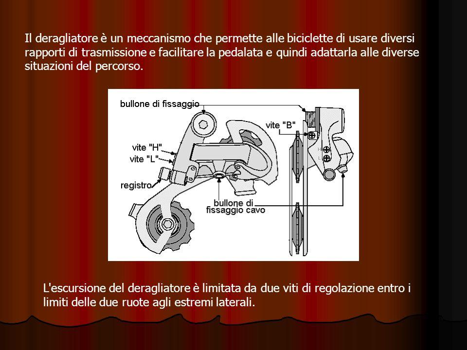 Il deragliatore è un meccanismo che permette alle biciclette di usare diversi rapporti di trasmissione e facilitare la pedalata e quindi adattarla alle diverse situazioni del percorso.