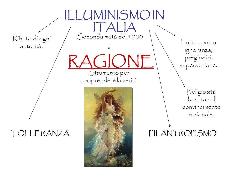 RAGIONE ILLUMINISMO IN ITALIA Seconda metà del 1700
