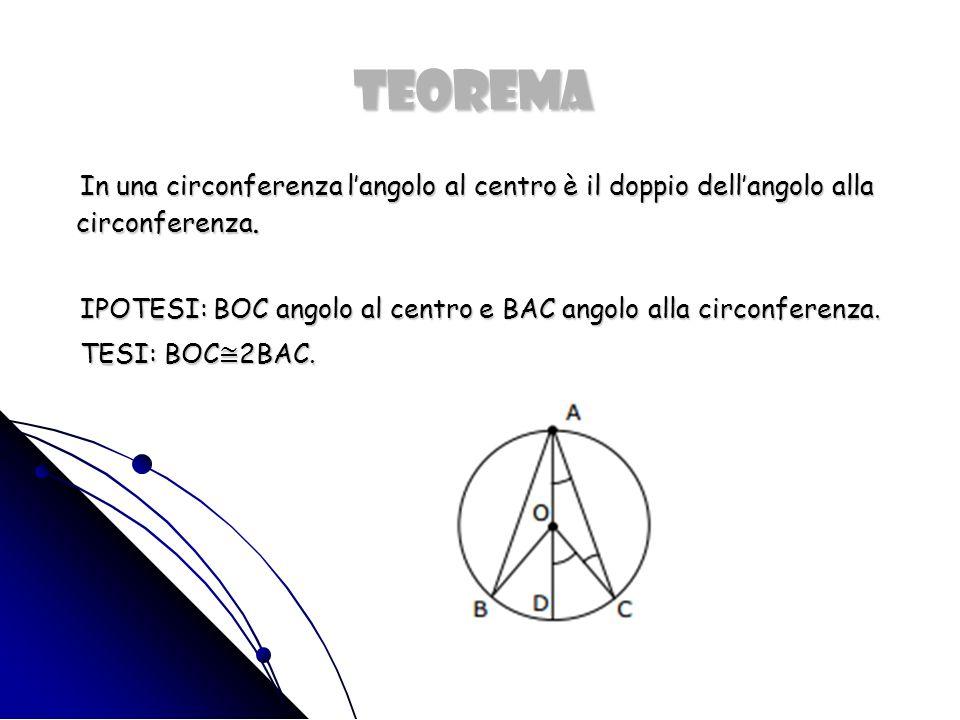 TEOREMA In una circonferenza l'angolo al centro è il doppio dell'angolo alla circonferenza.
