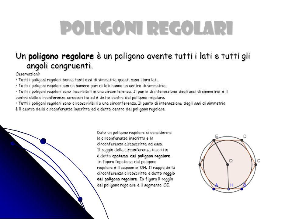 POLIGONI REGOLARI Un poligono regolare è un poligono avente tutti i lati e tutti gli angoli congruenti.