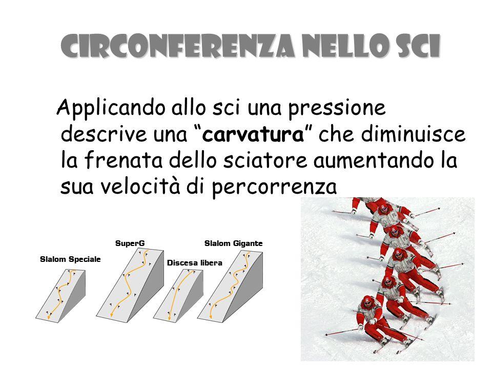CIRCONFERENZA NELLO SCI